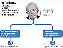 Eventual condenação de Lula e disputa jurídica trazem incerteza para eleição